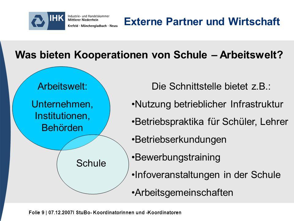 Folie 9 | 07.12.2007I StuBo- Koordinatorinnen und -Koordinatoren Externe Partner und Wirtschaft Was bieten Kooperationen von Schule – Arbeitswelt.