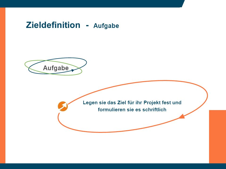 Zieldefinition - Aufgabe Aufgabe Legen sie das Ziel für ihr Projekt fest und formulieren sie es schriftlich
