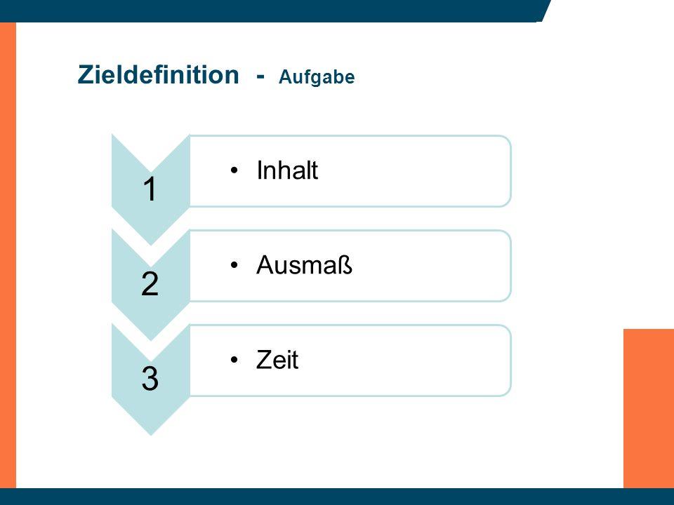 Zieldefinition - Aufgabe 1 Inhalt 2 Ausmaß 3 Zeit