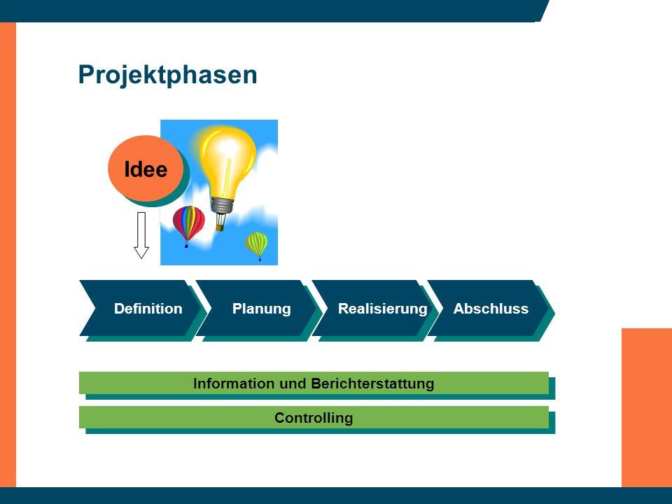 Projektphasen Definition Planung Realisierung Abschluss Idee Information und Berichterstattung Controlling