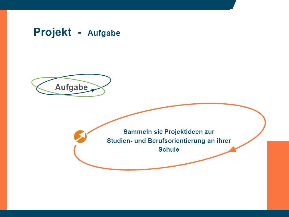 Projekt - Aufgabe Aufgabe Sammeln sie Projektideen zur Studien- und Berufsorientierung an ihrer Schule