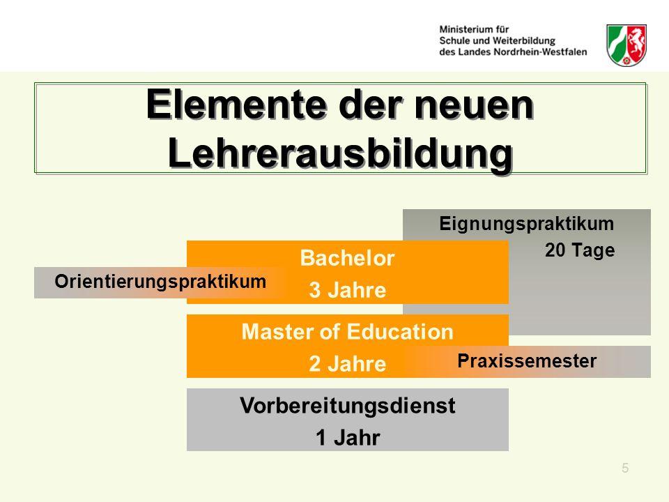 55 Elemente der neuen Lehrerausbildung Eignungspraktikum 20 Tage Master of Education 2 Jahre Vorbereitungsdienst 1 Jahr Praxissemester Bachelor 3 Jahr