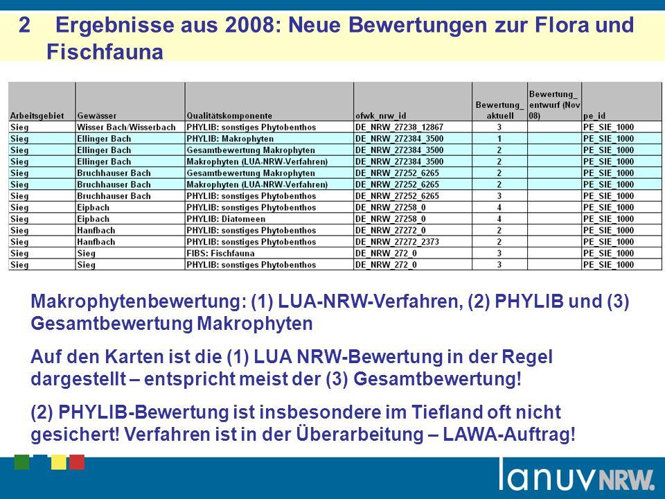 2 Ergebnisse aus 2008: Neue Bewertungen zur Flora und Fischfauna Makrophytenbewertung: (1) LUA-NRW-Verfahren, (2) PHYLIB und (3) Gesamtbewertung Makrophyten Auf den Karten ist die (1) LUA NRW-Bewertung in der Regel dargestellt – entspricht meist der (3) Gesamtbewertung.
