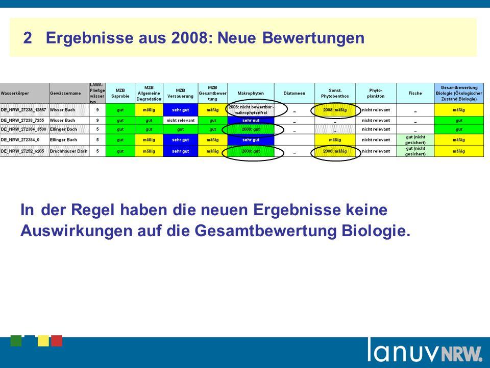 2 Ergebnisse aus 2008: Neue Bewertungen In der Regel haben die neuen Ergebnisse keine Auswirkungen auf die Gesamtbewertung Biologie.