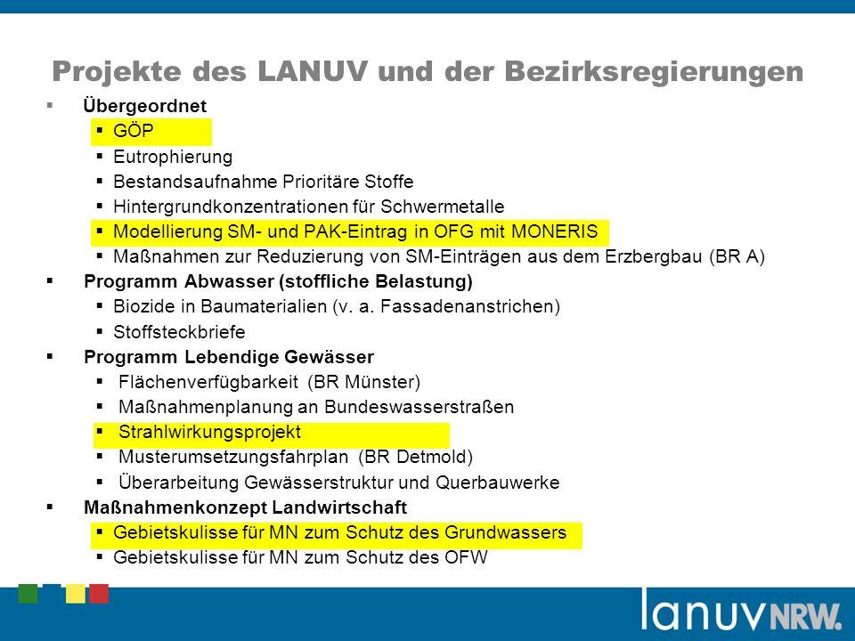 Projekte des LANUV und der Bezirksregierungen Übergeordnet GÖP Eutrophierung Bestandsaufnahme Prioritäre Stoffe Hintergrundkonzentrationen für Schwerm
