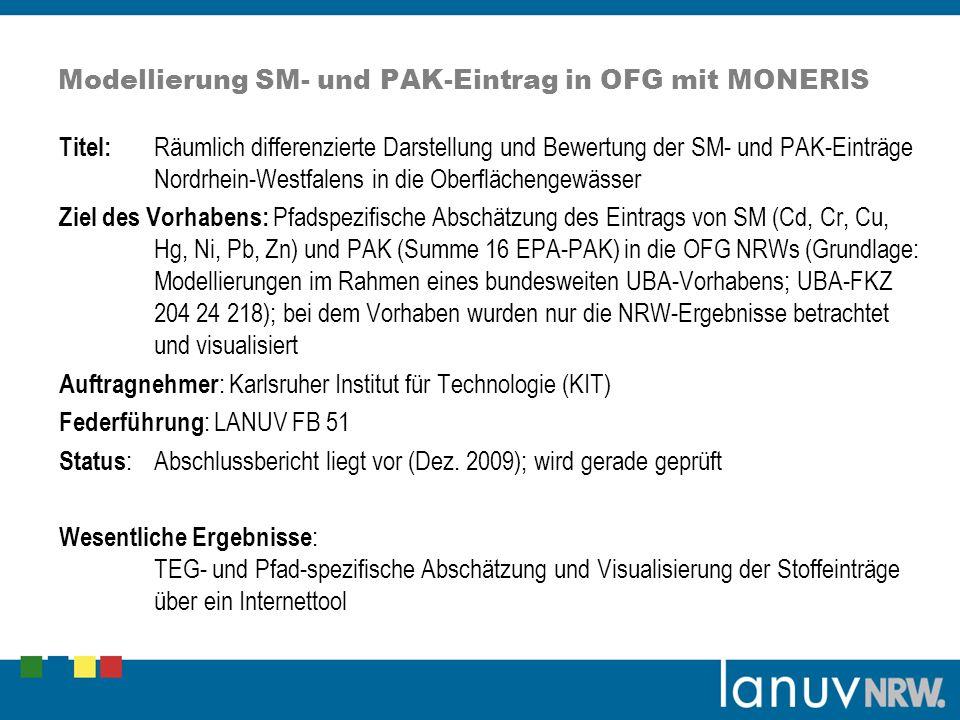 Modellierung SM- und PAK-Eintrag in OFG mit MONERIS Titel: Räumlich differenzierte Darstellung und Bewertung der SM- und PAK-Einträge Nordrhein-Westfa