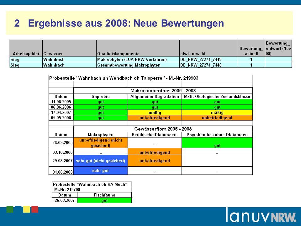 2 Ergebnisse aus 2008: Neue Bewertungen