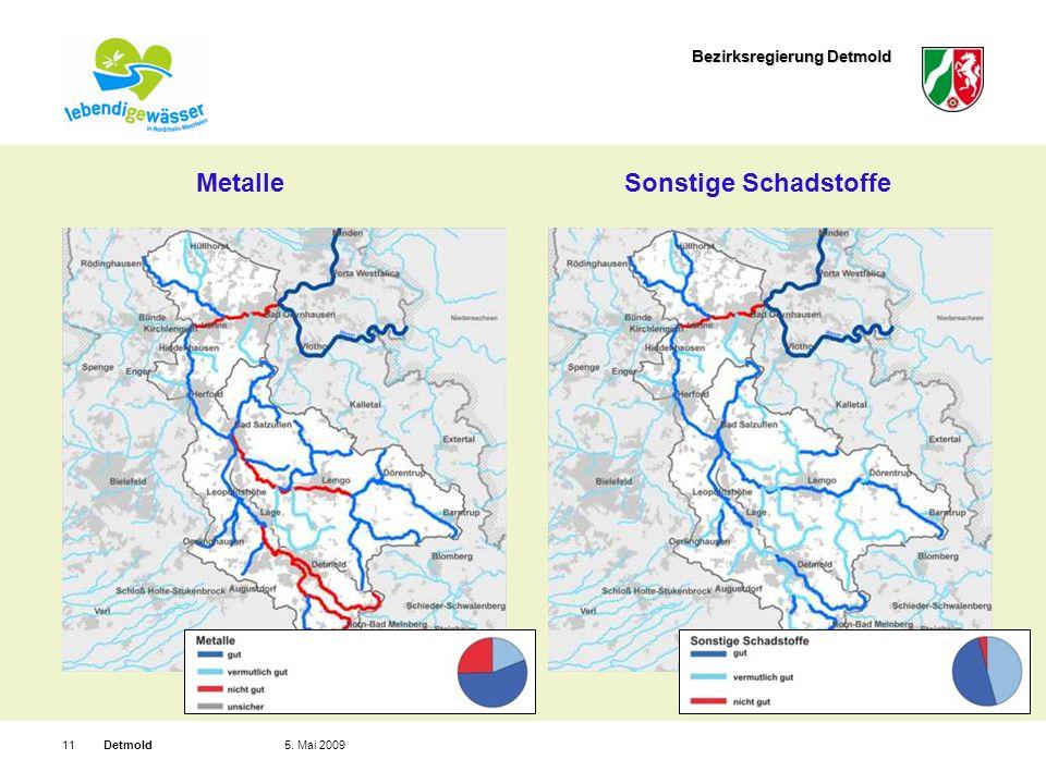 Bezirksregierung Detmold Detmold115. Mai 2009 MetalleSonstige Schadstoffe