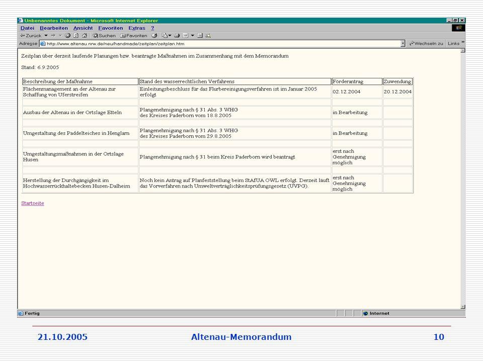 21.10.2005Altenau-Memorandum 10