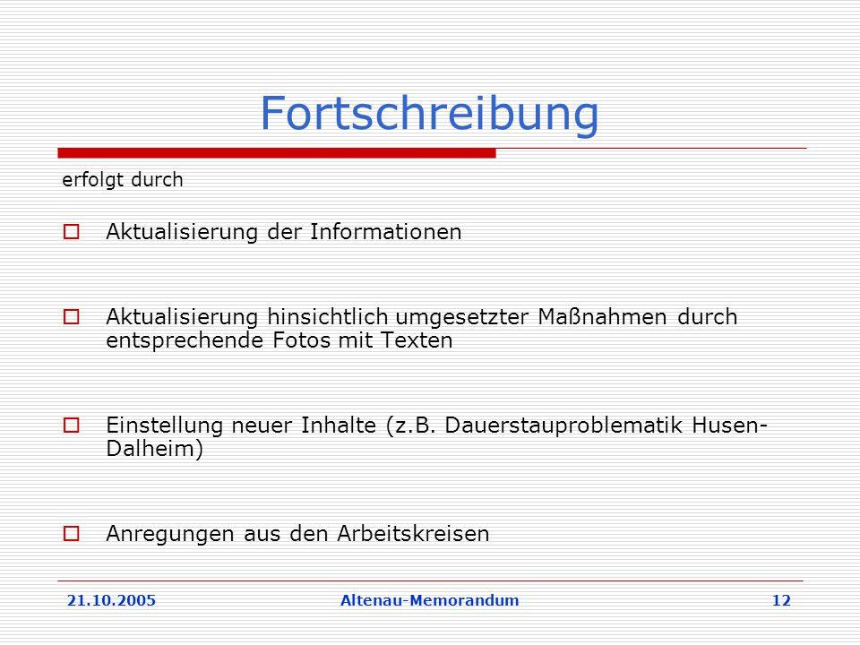 21.10.2005Altenau-Memorandum 12 Fortschreibung erfolgt durch Aktualisierung der Informationen Aktualisierung hinsichtlich umgesetzter Maßnahmen durch entsprechende Fotos mit Texten Einstellung neuer Inhalte (z.B.