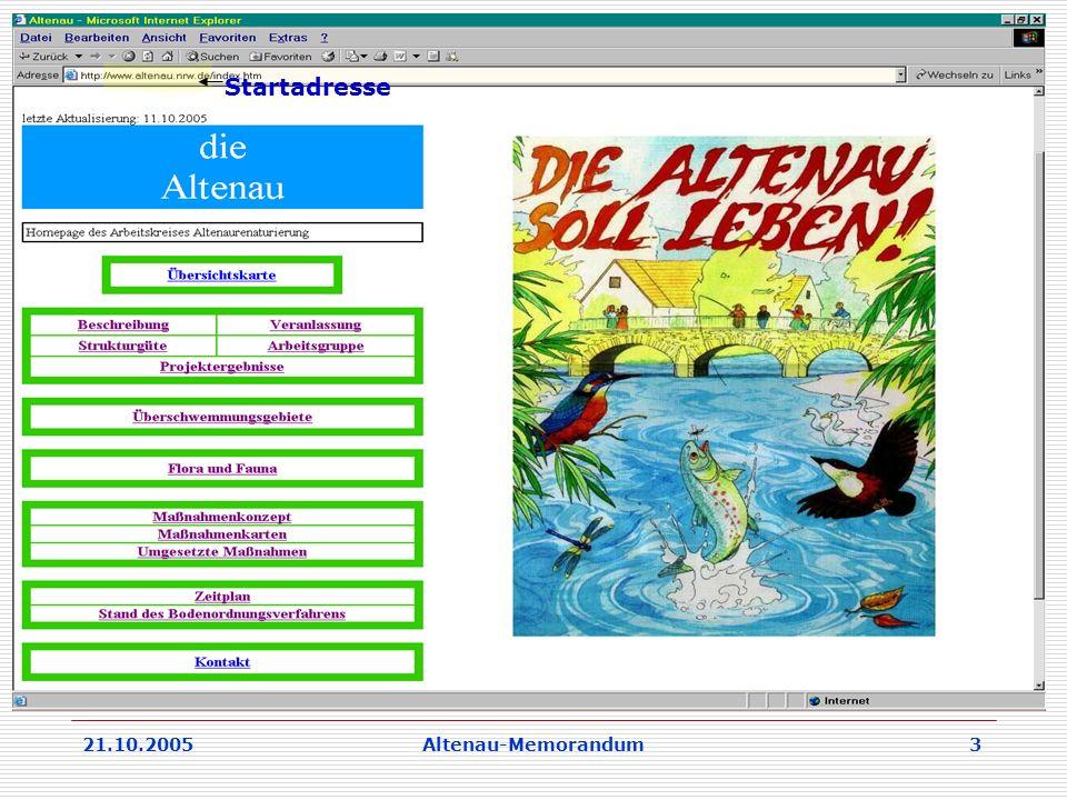 21.10.2005Altenau-Memorandum 3 Startadresse