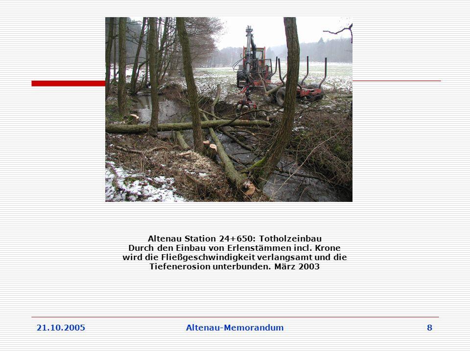 21.10.2005Altenau-Memorandum 8 Altenau Station 24+650: Totholzeinbau Durch den Einbau von Erlenstämmen incl.