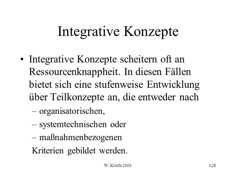 W.Kruth 2001128 Integrative Konzepte Integrative Konzepte scheitern oft an Ressourcenknappheit.