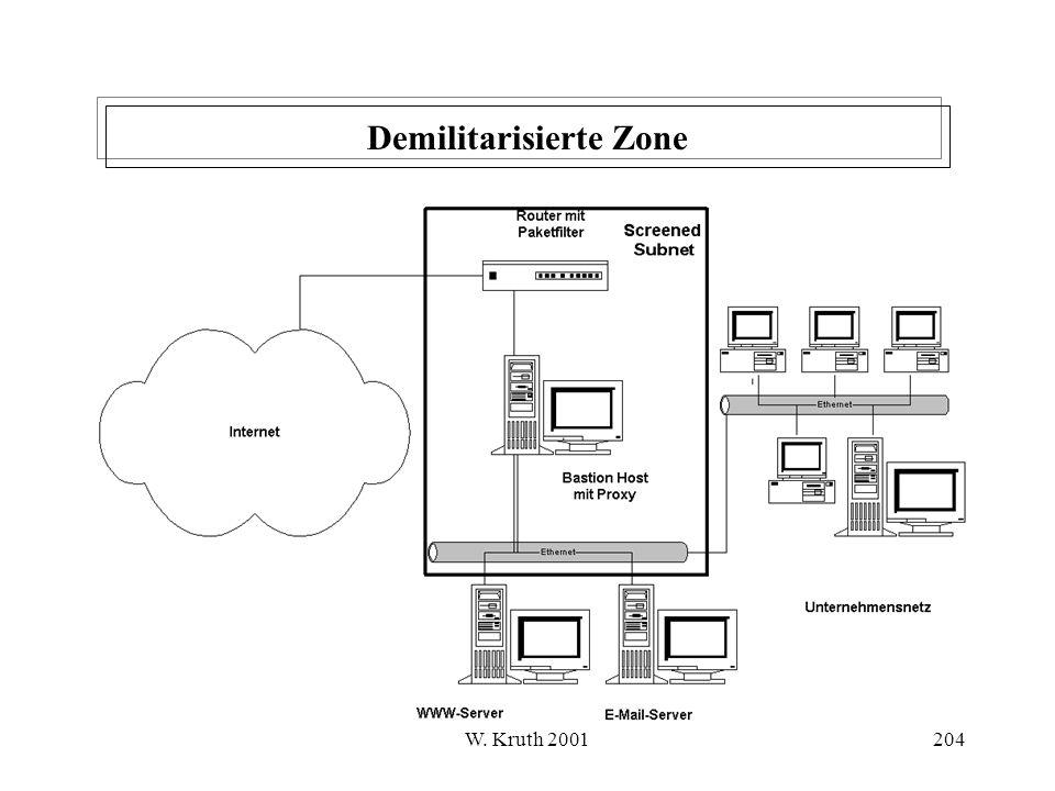 W. Kruth 2001204 Demilitarisierte Zone