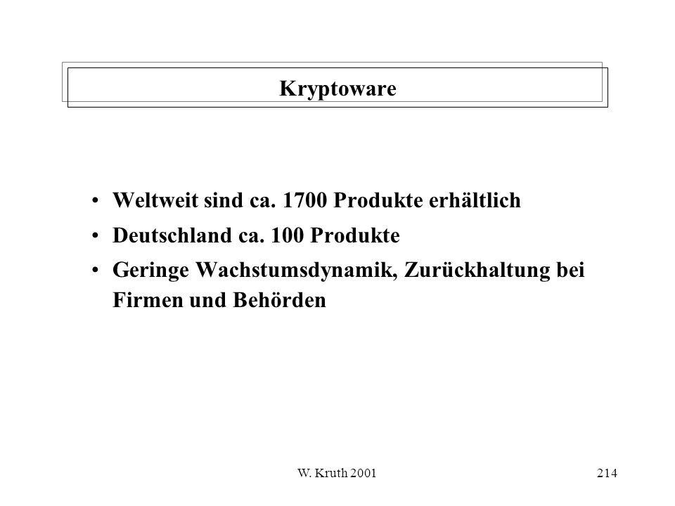 W.Kruth 2001214 Kryptoware Weltweit sind ca. 1700 Produkte erhältlich Deutschland ca.