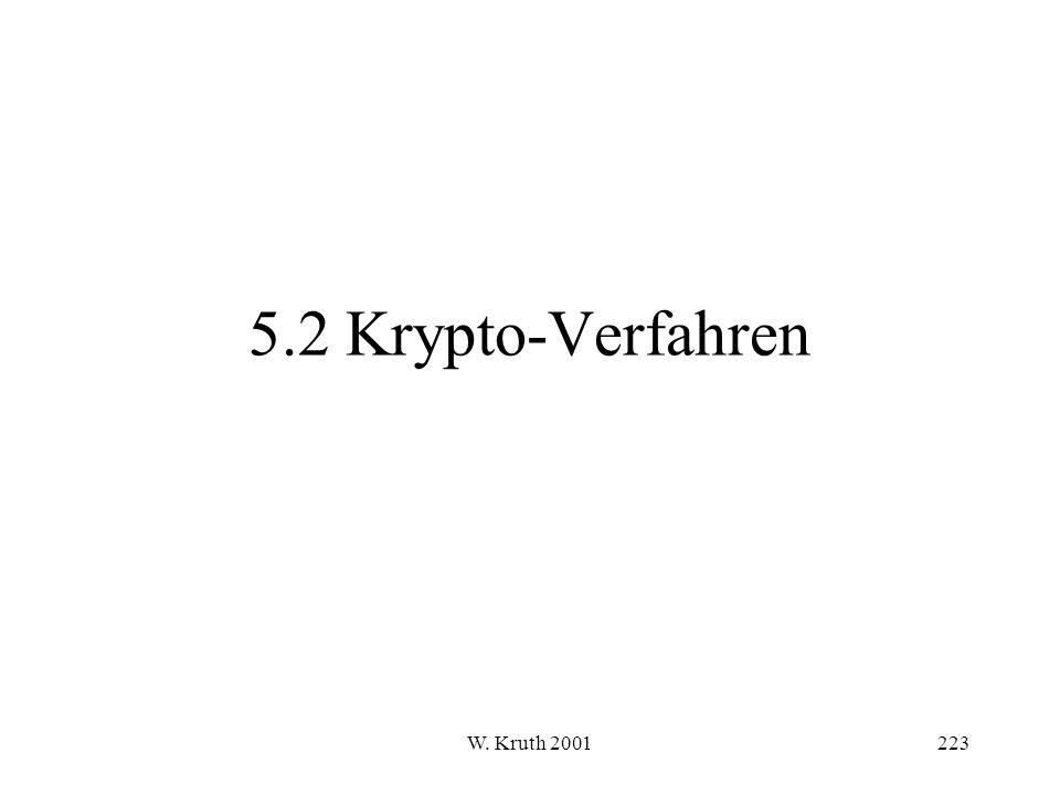 W. Kruth 2001223 5.2 Krypto-Verfahren