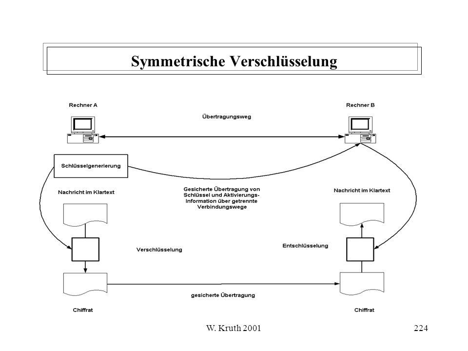W. Kruth 2001224 Symmetrische Verschlüsselung