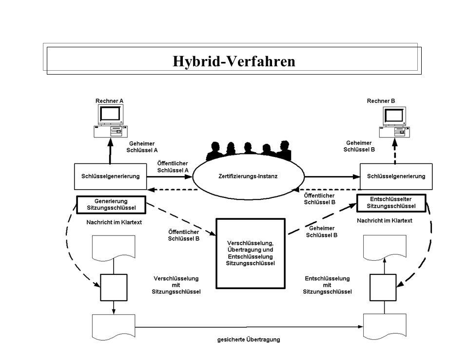 W. Kruth 2001235 Hybrid-Verfahren