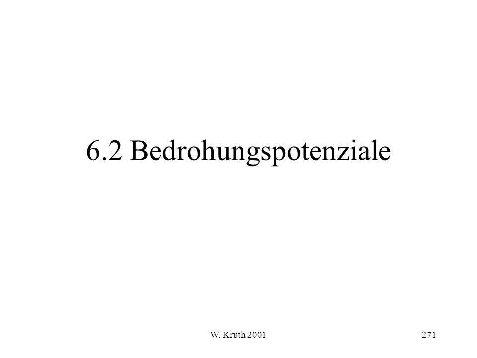 W. Kruth 2001271 6.2 Bedrohungspotenziale