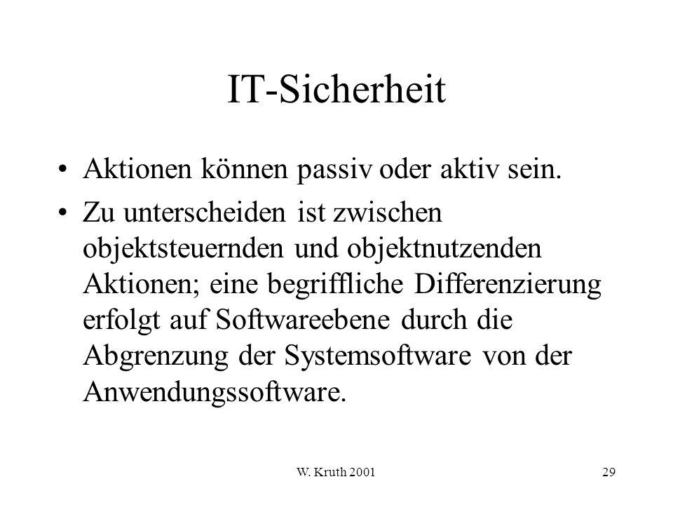 W.Kruth 200129 IT-Sicherheit Aktionen können passiv oder aktiv sein.