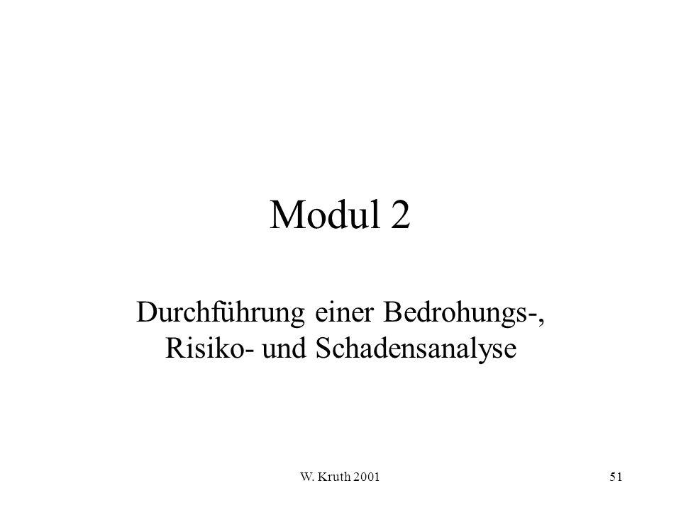 W. Kruth 200151 Modul 2 Durchführung einer Bedrohungs-, Risiko- und Schadensanalyse