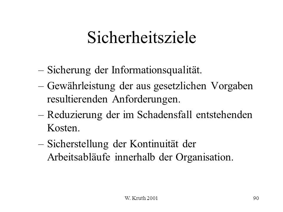 W.Kruth 200190 Sicherheitsziele –Sicherung der Informationsqualität.