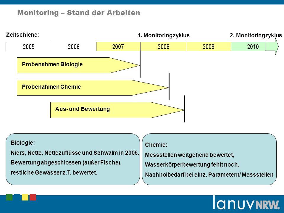 Monitoring – Stand der Arbeiten Zeitschiene: Probenahmen Biologie 1.