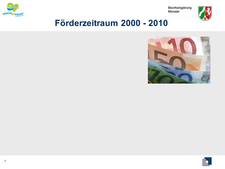 Förderzeitraum 2000 - 2010 4