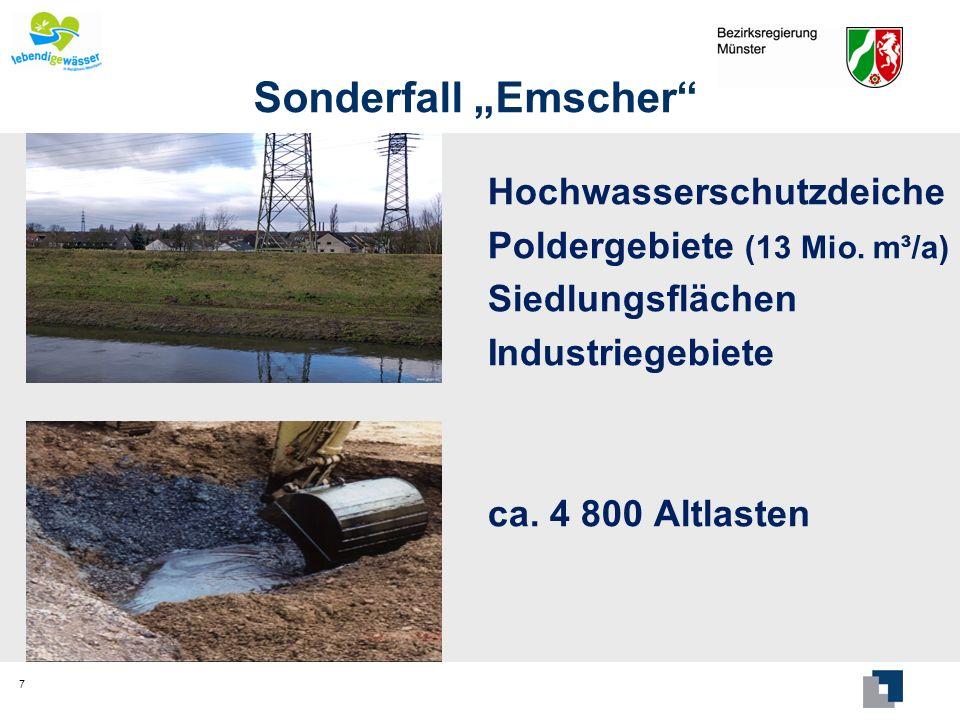 Sonderfall Emscher Hochwasserschutzdeiche Poldergebiete (13 Mio. m³/a) Siedlungsflächen Industriegebiete ca. 4 800 Altlasten 7