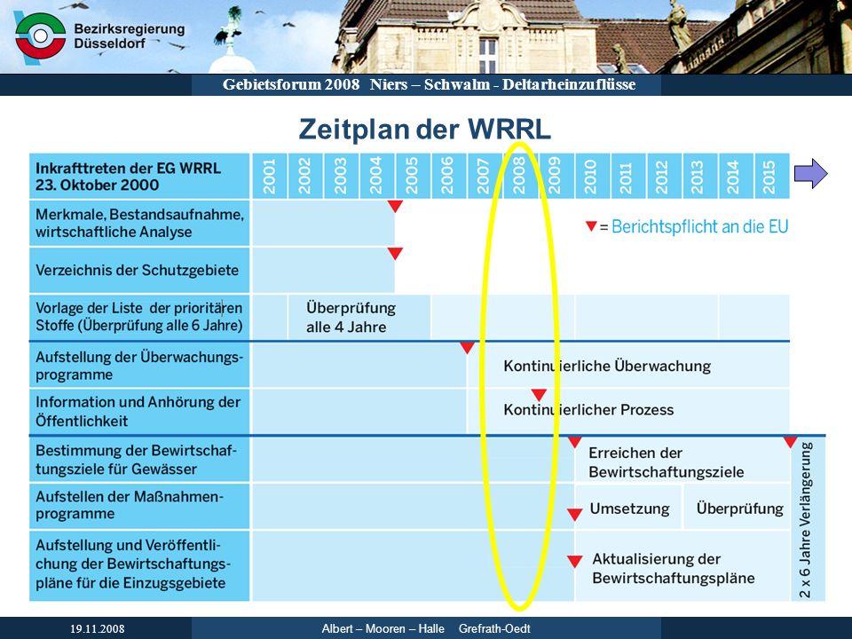 Albert – Mooren – Halle Grefrath-Oedt 19.11.2008 Gebietsforum 2008 Niers – Schwalm - Deltarheinzuflüsse Zeitplan der WRRL