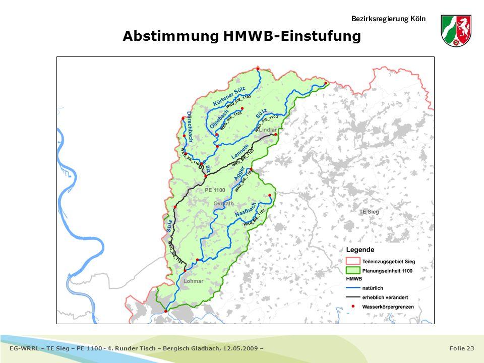 Folie 23EG-WRRL – TE Sieg – PE 1100 - 4. Runder Tisch – Bergisch Gladbach, 12.05.2009 – Abstimmung HMWB-Einstufung