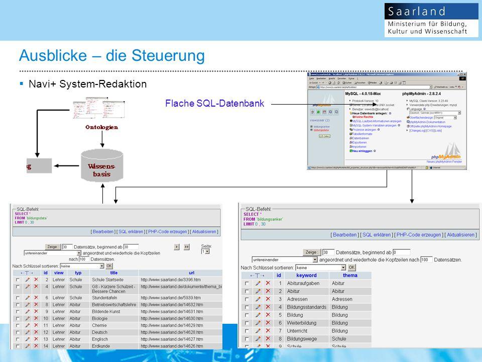 Ausblicke – die Steuerung Navi+ System-Redaktion Flache SQL-Datenbank