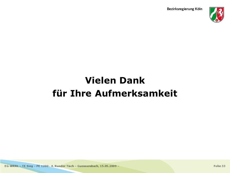 Folie 33EG-WRRL – TE Sieg – PE 1200 - 4. Runder Tisch – Gummersbach, 15.05.2009 – Vielen Dank für Ihre Aufmerksamkeit