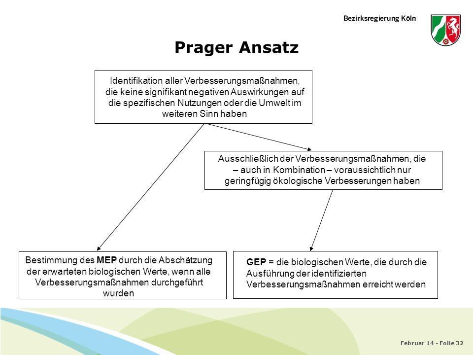 Februar 14 - Folie 32 Prager Ansatz Identifikation aller Verbesserungsmaßnahmen, die keine signifikant negativen Auswirkungen auf die spezifischen Nut