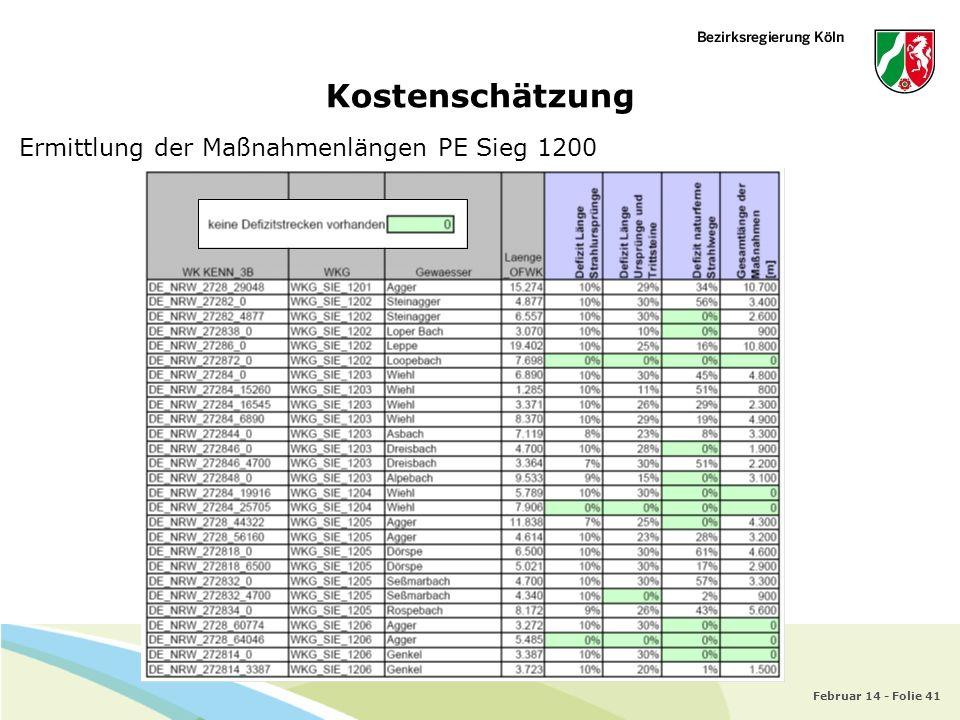 Februar 14 - Folie 41 Kostenschätzung Ermittlung der Maßnahmenlängen PE Sieg 1200