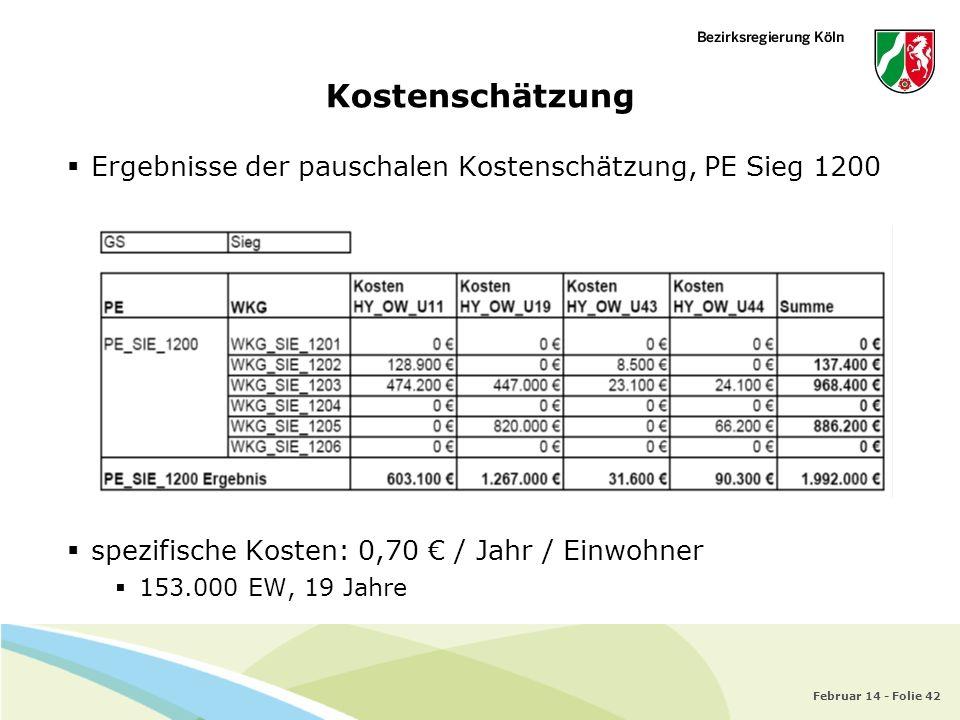 Februar 14 - Folie 42 Kostenschätzung Ergebnisse der pauschalen Kostenschätzung, PE Sieg 1200 spezifische Kosten: 0,70 / Jahr / Einwohner 153.000 EW,