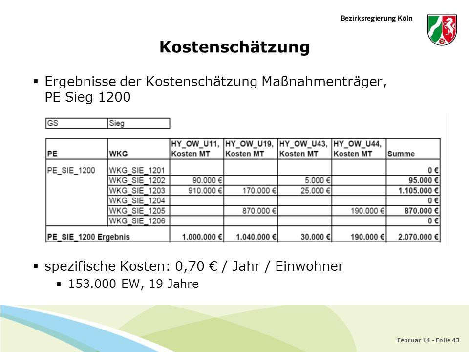 Februar 14 - Folie 43 Kostenschätzung Ergebnisse der Kostenschätzung Maßnahmenträger, PE Sieg 1200 spezifische Kosten: 0,70 / Jahr / Einwohner 153.000