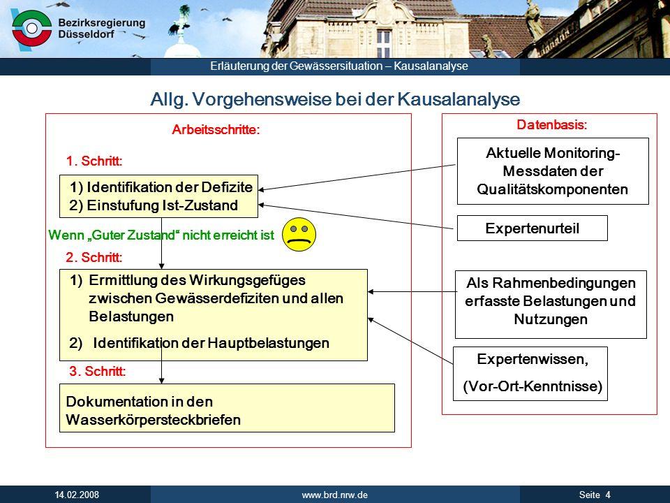 www.brd.nrw.de 5Seite 14.02.2008 Erläuterung der Gewässersituation – Kausalanalyse 1) Identifikation der Defizite 2) Einstufung Ist-Zustand Aktuelle Monitoring- Messdaten der Qualitätskomponenten Expertenurteil 1.