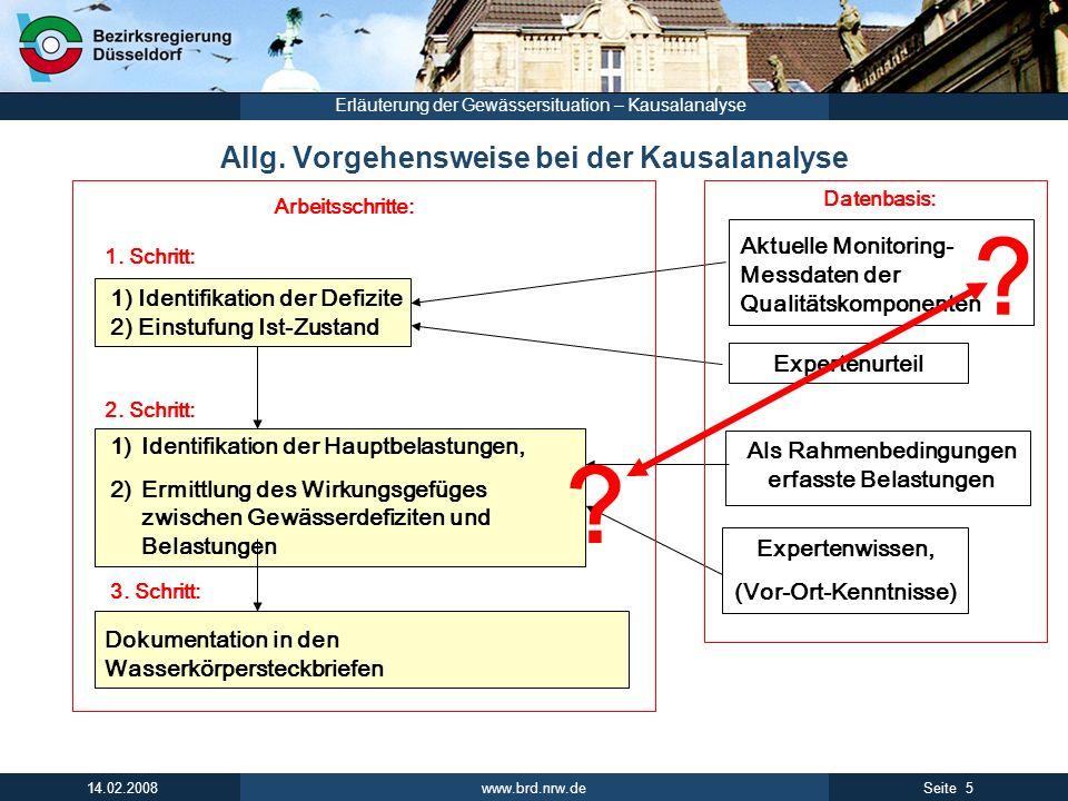 www.brd.nrw.de 5Seite 14.02.2008 Erläuterung der Gewässersituation – Kausalanalyse 1) Identifikation der Defizite 2) Einstufung Ist-Zustand Aktuelle M