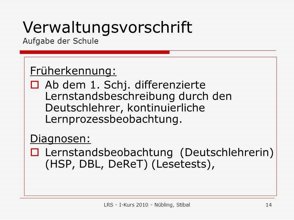 LRS - I-Kurs 2010 - Nübling, Stibal14 Früherkennung: Ab dem 1.