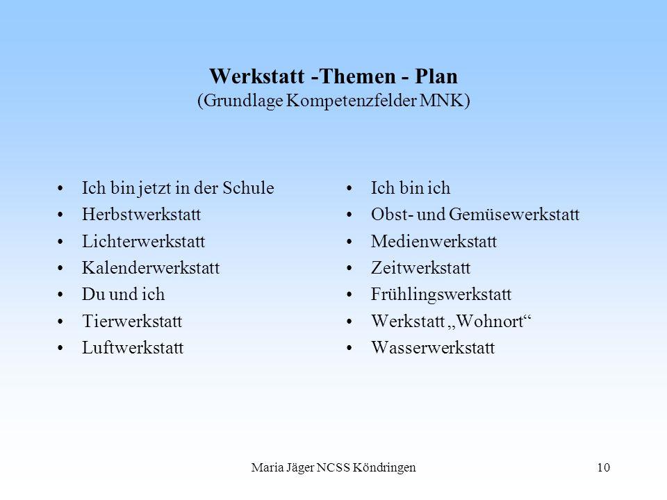 Maria Jäger NCSS Köndringen10 Werkstatt -Themen - Plan (Grundlage Kompetenzfelder MNK) Ich bin jetzt in der Schule Herbstwerkstatt Lichterwerkstatt Ka