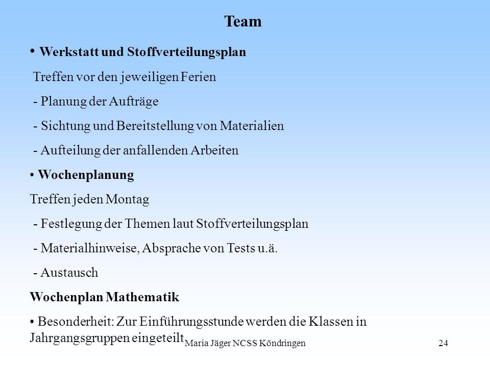 Maria Jäger NCSS Köndringen24 Team Werkstatt und Stoffverteilungsplan Treffen vor den jeweiligen Ferien - Planung der Aufträge - Sichtung und Bereitst