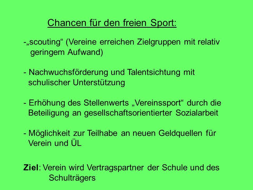 Chancen für den freien Sport: -scouting (Vereine erreichen Zielgruppen mit relativ geringem Aufwand) - Nachwuchsförderung und Talentsichtung mit schul