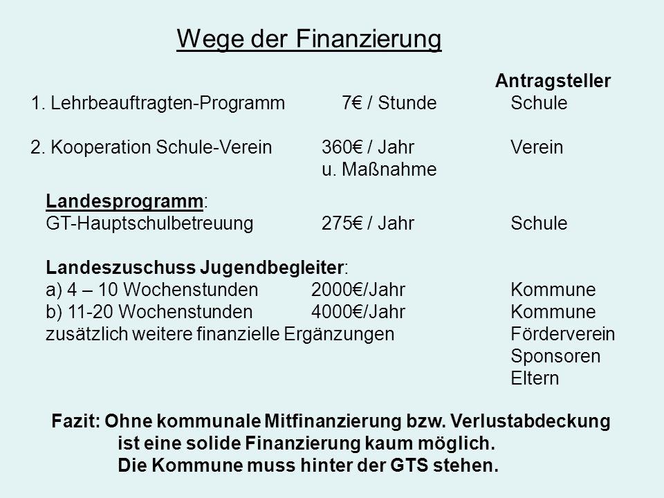 Wege der Finanzierung Antragsteller 1. Lehrbeauftragten-Programm 7 / Stunde Schule 2. Kooperation Schule-Verein 360 / Jahr Verein u. Maßnahme Landespr
