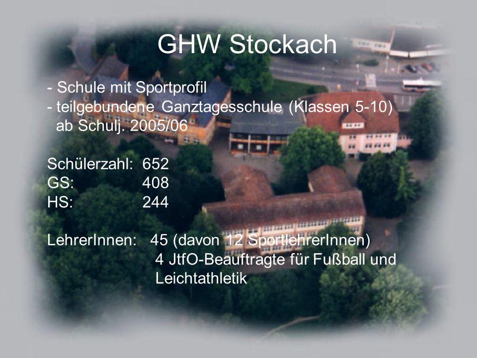 GHW Stockach - Schule mit Sportprofil - teilgebundene Ganztagesschule (Klassen 5-10) ab Schulj. 2005/06 Schülerzahl: 652 GS:408 HS:244 LehrerInnen: 45