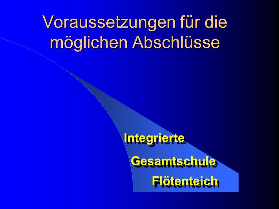 Voraussetzungen für die möglichen Abschlüsse Integrierte Gesamtschule Flötenteich