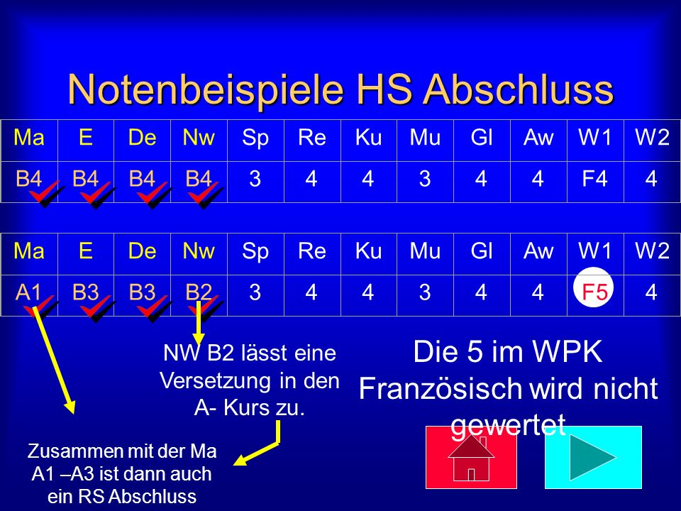 Notenbeispiele HS Abschluss MaEDeNwSpReKuMuGlAwW1W2 B4 344344F44 MaEDeNwSpReKuMuGlAwW1W2 A1B3 B2344344F54 Die 5 im WPK Französisch wird nicht gewertet