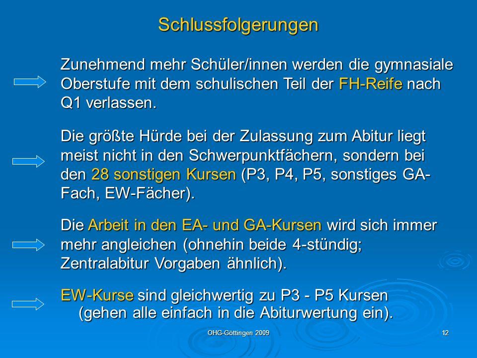 OHG-Göttingen 200912Schlussfolgerungen EW-Kurse sind gleichwertig zu P3 - P5 Kursen (gehen alle einfach in die Abiturwertung ein). Zunehmend mehr Schü
