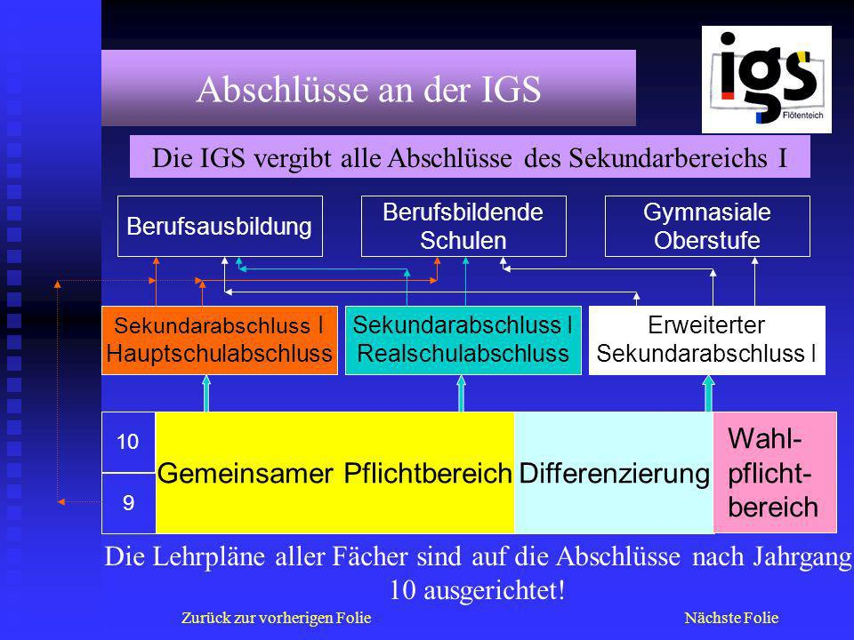 Abschlüsse an der IGS Gemeinsamer Pflichtbereich 10 9 Differenzierung Wahl- pflicht- bereich Die Lehrpläne aller Fächer sind auf die Abschlüsse nach Jahrgang 10 ausgerichtet.