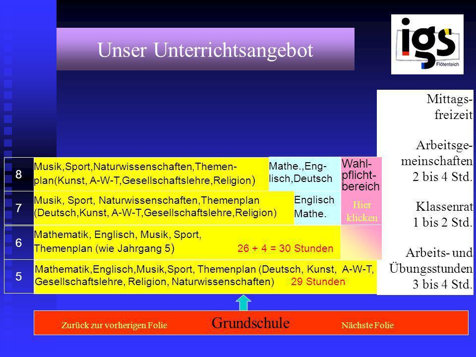 Unser Unterrichtsangebot Gemeinsamer Pflichtunterricht Mathematik,Englisch,Musik,Sport, Themenplan (Deutsch, Kunst, A-W-T, Gesellschaftslehre, Religio